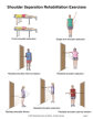 shoulder-separation-rehabilitation-exercises-3